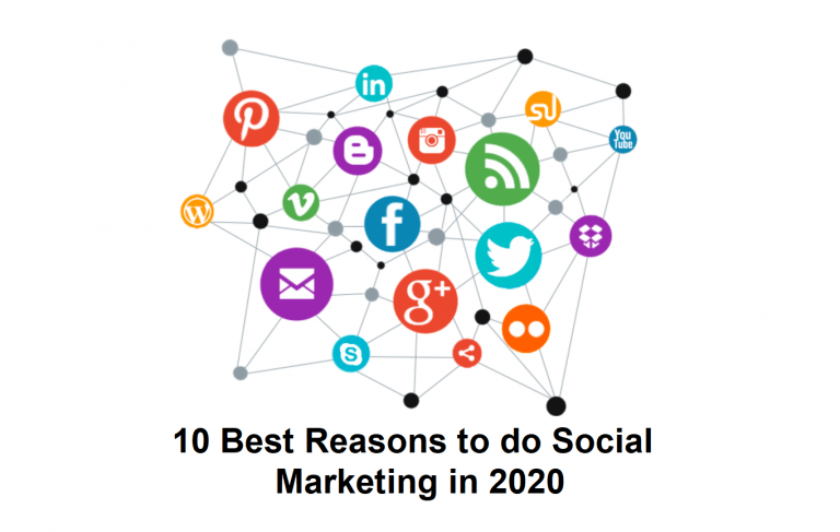10 Best Reasons to do Social Marketing in 2020-AffilMAX.com