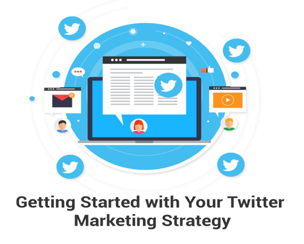 Getting Started with Twitter for Marketing - AffilMAX.com