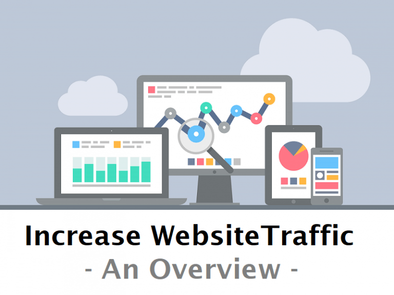 How to Increase Traffic to my Website-AffilMAX